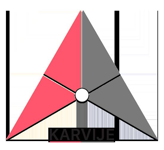 karvije-logo-retinal1